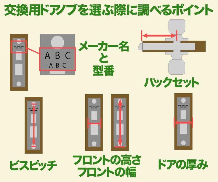 玄関ドアノブの種類と名前を画像で解説 部品選びのポイントも紹介 生活救急車 玄関 ドアノブ ドアノブ 玄関ドア