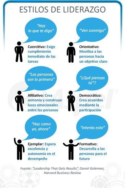 Infografías para conocer todos y cada uno de los Aspectos del liderazgo empresarial y laboral a tu alrededor.