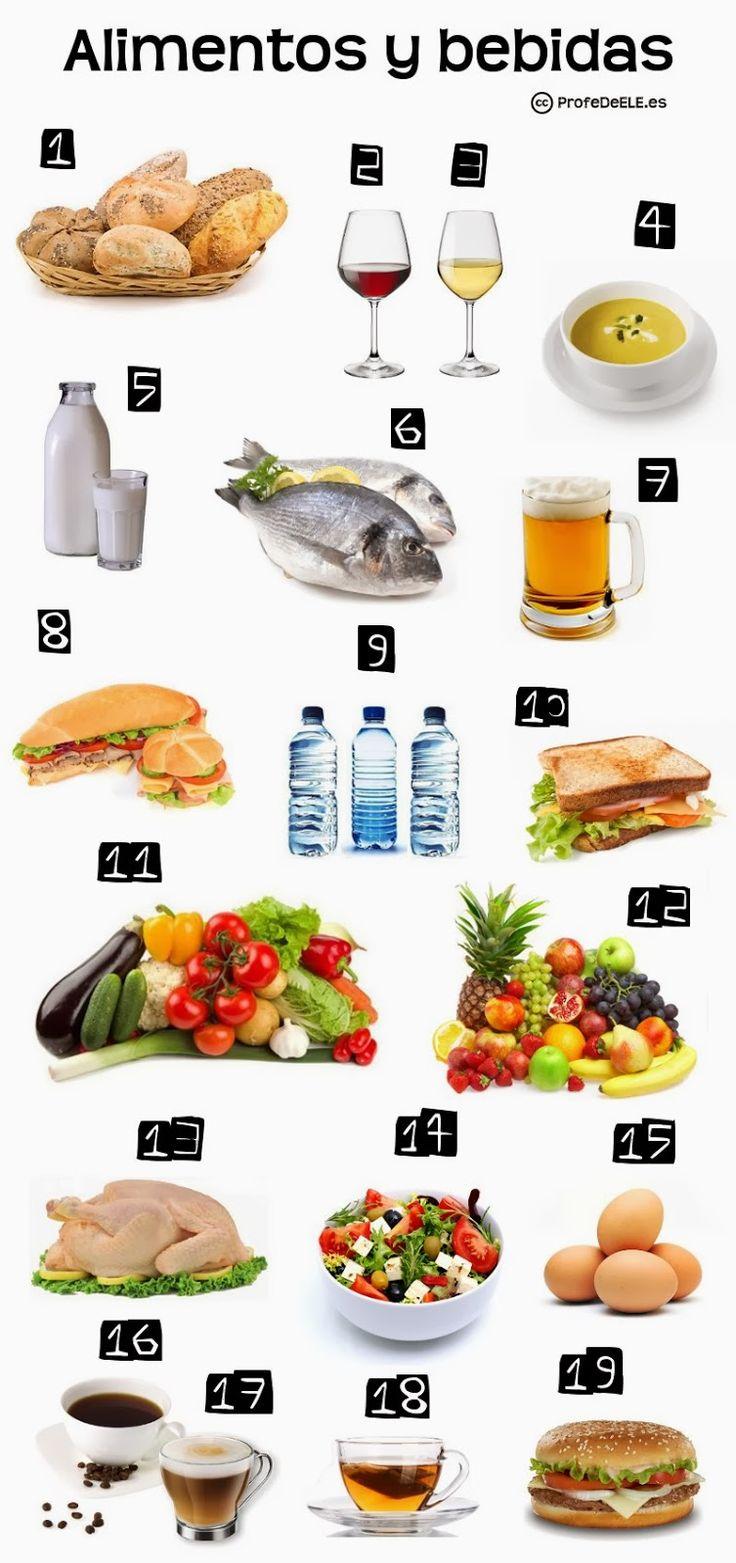 Vocabulario de los alimentos y las bebidas - Actividad online para nivel A1 | Realizada por ProfeDeELE.es