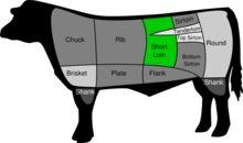 Beef Cut Short Loin - New York Strip Steak