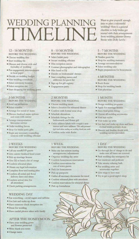 Planning A Wedding Checklist Timeline Wedding Planning Timeline
