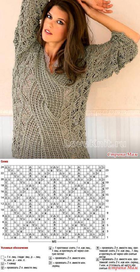 Кружевной пуловер с крупной косой - Вязание спицами - Страна Мам | вязание | Постила