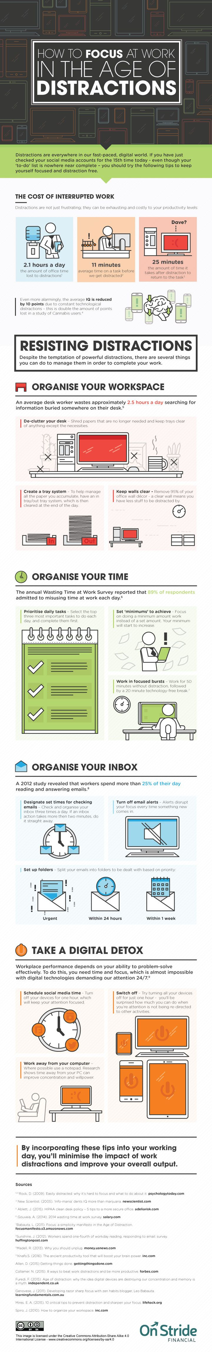 How to Focus at Work in the Age of Distractions #Infographic