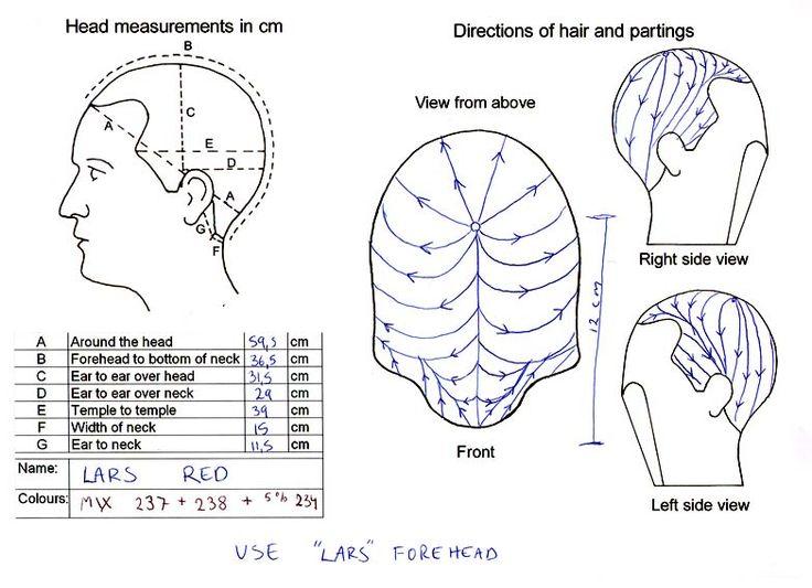wig measurement chart       makeup webshop