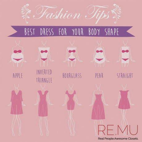 El vestido que mejor le sienta a ellas según su tipo de cuerpo...y lo sabes!