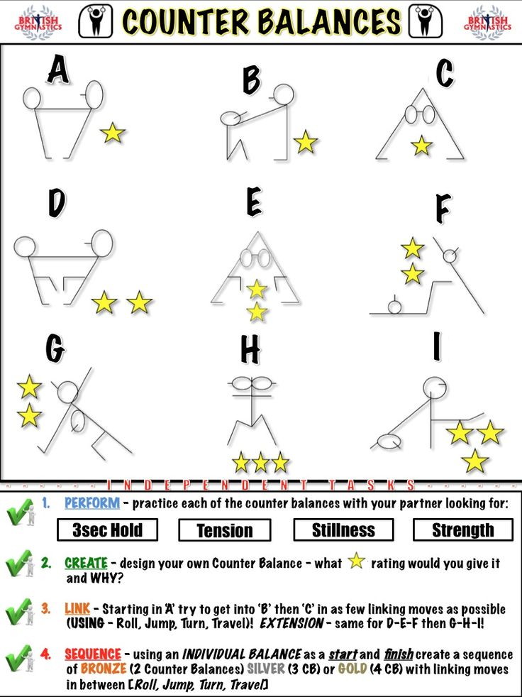 Gymnastics Resource Cards – PE4Learning
