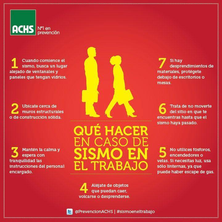 Qué hacer en caso de SISMO en el trabajo #prevencion #1enprevencion #sismos
