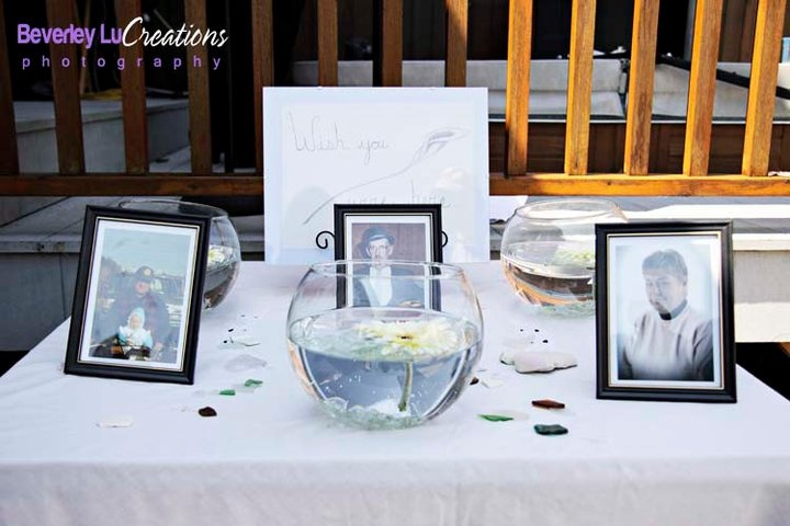In memory table --> Wish you were here