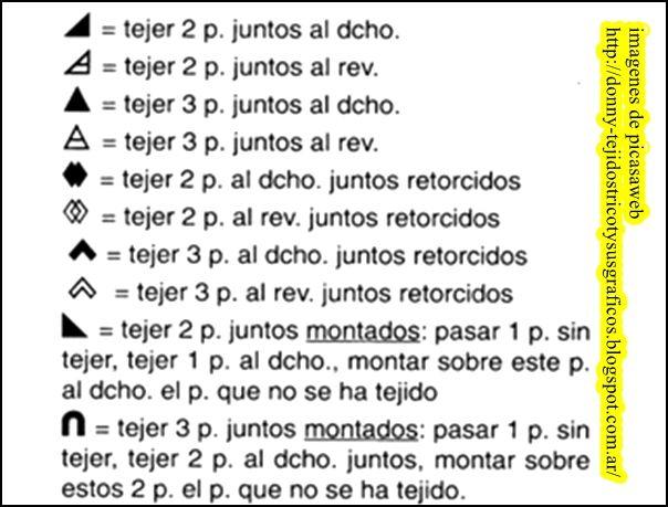 TEJIDOS A DOS AGUJAS - TRICOT= PATRONES= GRAFICOS=TODO GRATIS: Significado de los signos para tejer a dos agujas , en castellano