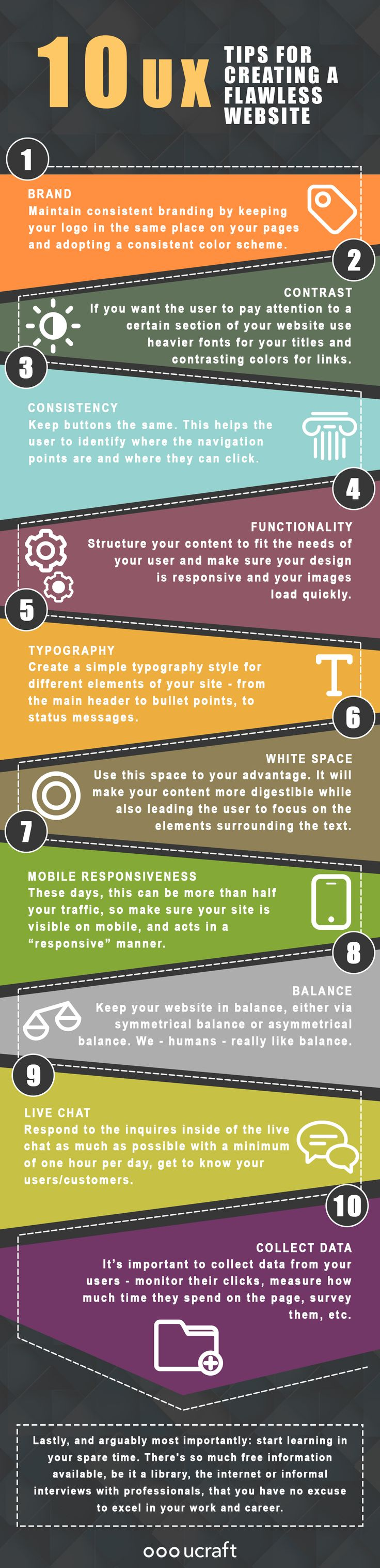 Learn how to improve your website's UX with this 10-step infographic. http://www.creativebloq.com/news/10-ux-tips-for-creating-a-flawless-website
