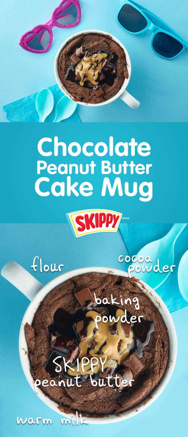 Makes 2 servings ½ cup all-purpose flour ¼ cup unsweetened cocoa powder ¼ cup sugar ½ teaspoon baking powder ¼ teaspoon salt 3 tablespoons Skippy® creamy peanut butter ½ cup warm milk ¼ cup butter, melted  1 teaspoon vanilla extract In large bowl, stir together flour and next 4 ingredients. In small bowl, whisk together peanut butter, milk, butter and vanilla. Stir into flour mixture and mix until smooth. Pour batter into 16-ounce microwave-safe mug. Microwave on HIGH 1 minute and 30…