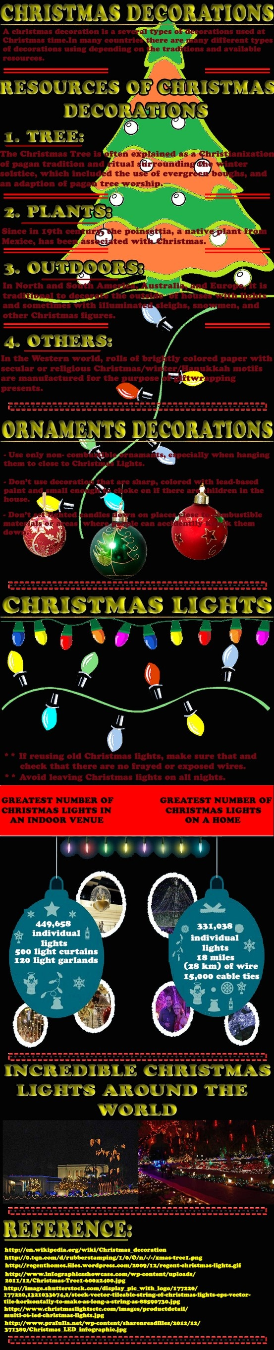 As the infograph highlights, Christmas decorations are all about fun, bling, and creating a party ambiance. Christmas Designers bring you Christmas decorations and LED Christmas lights from all categories and designs possible. Buy outdoor Christmas lights, ornamental decorations, Christmas plants/ trees, LED Christmas light strings and more from their big resource of Christmas décor and Christmas lights online.