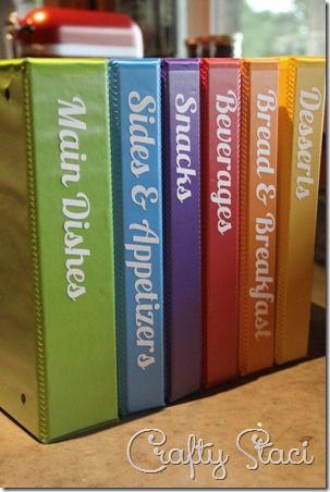 DIY Cookbooks | Crafty Staci