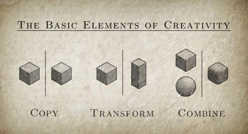 Creativity Unit. Some pretty cool units on this site, really, check it out!  CurkovicArtUnits / What is the Big Idea