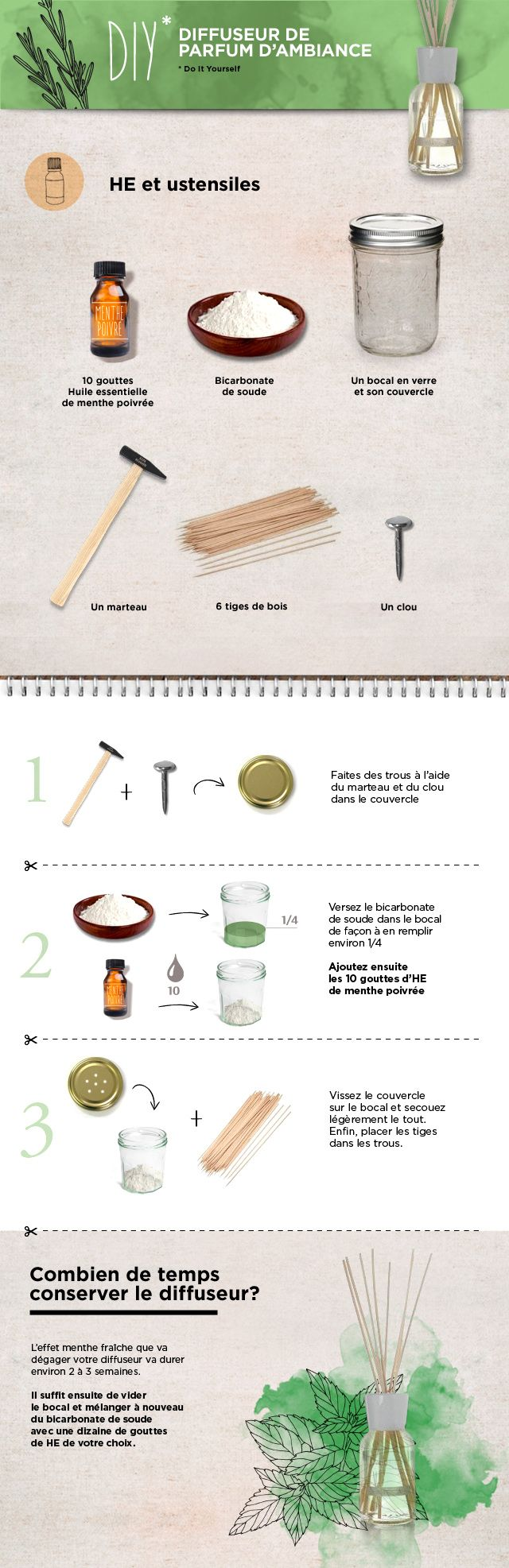 Découvrez notre #DIY simple et rapide à réaliser, afin de créer une #ambiance d'intérieur fraîche et #mentholée.