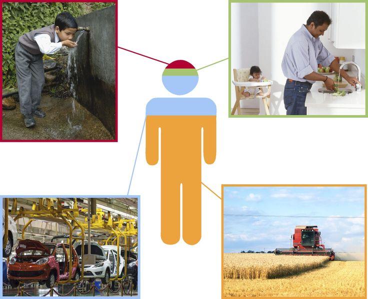 Water Cycle Mockup Ap5kal How We Use Feinyl