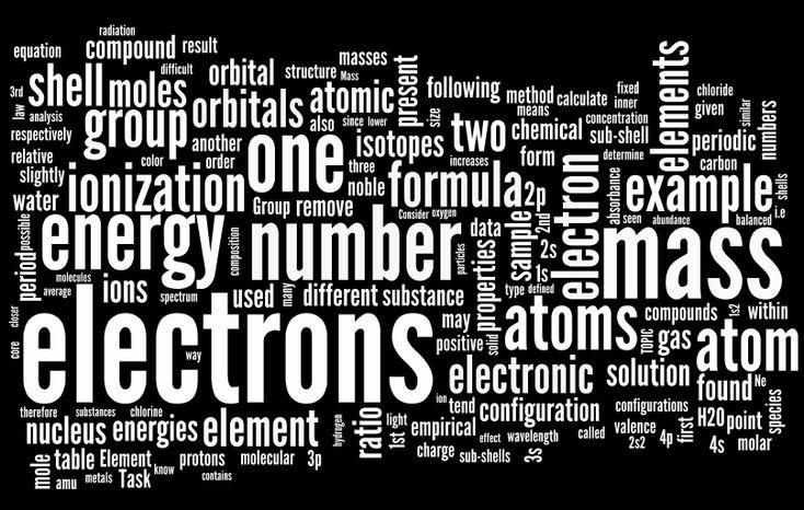 Unit 1 - Big Idea 1 AP Chem word cloud   AP chemistry   Pinterest ...