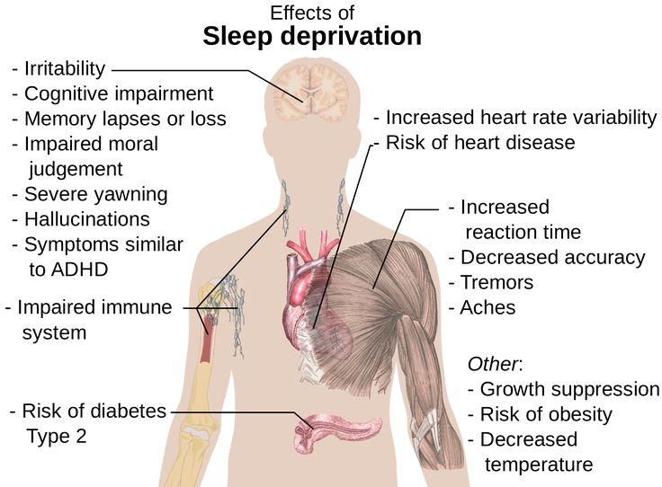 20 TIPS For Getting A Good Night Sleep