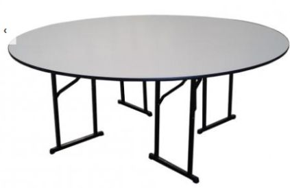 Make a Difference to The Interiors with Commercial Tables