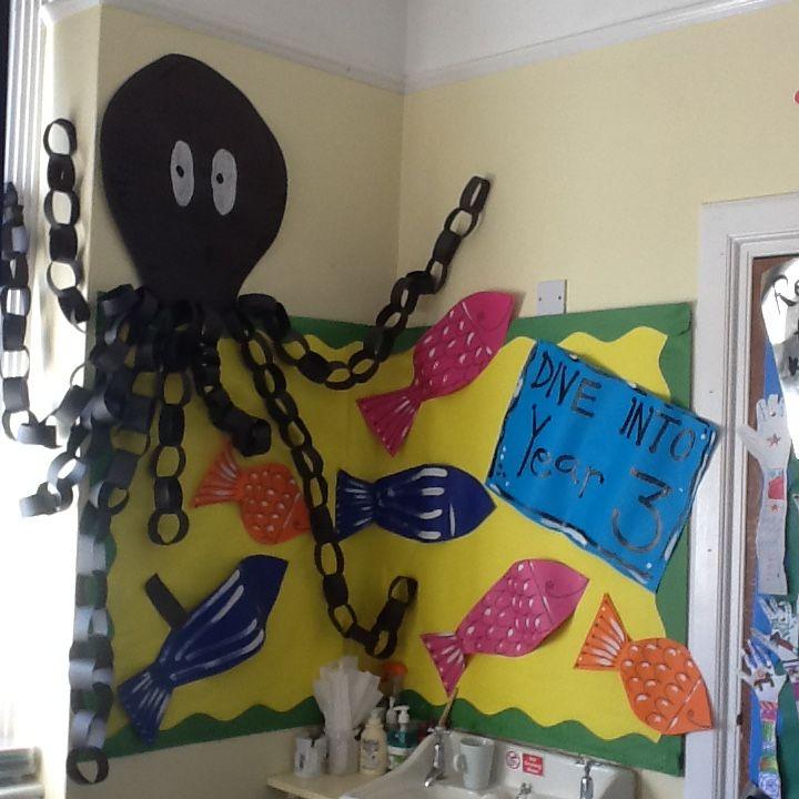Mrs Harris' colourful classroom! Year 3
