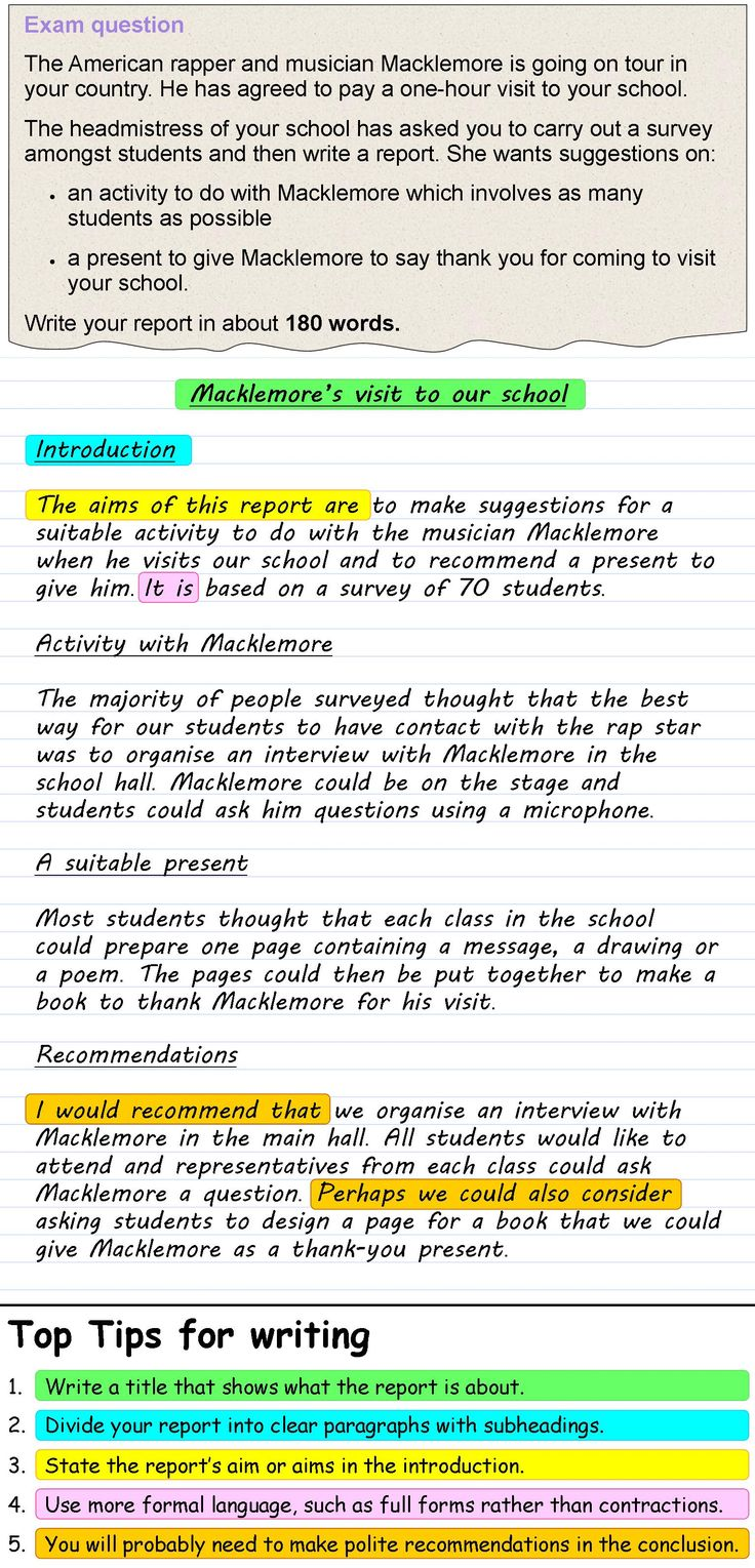 Popular admission essay ghostwriter site usa picture 3