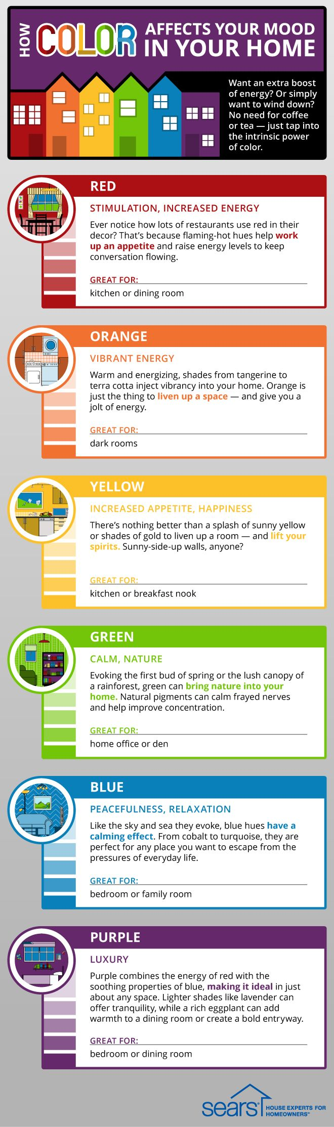How Color Affects Your Mood In Your Home U2014 Did You Know That Color On Your