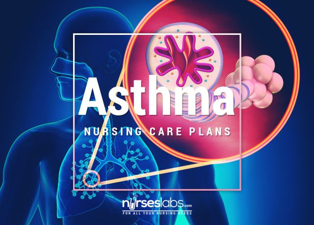 Nursing Diagnosis for Asthma: 8 Nursing Care Plans ...