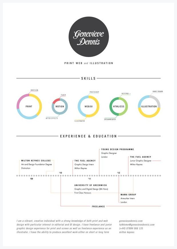 58 best Resumes images on Pinterest Cv design, Resume ideas and - resume product manager