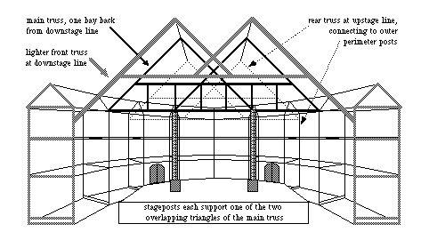 Interior Design Facts interior design facts interior design skills ~ home plan and house