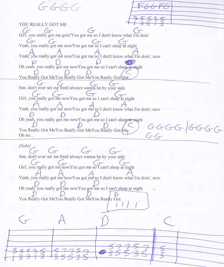Tim Mcgraw Taylor Swift Chords Gallery Piano Chord Chart With