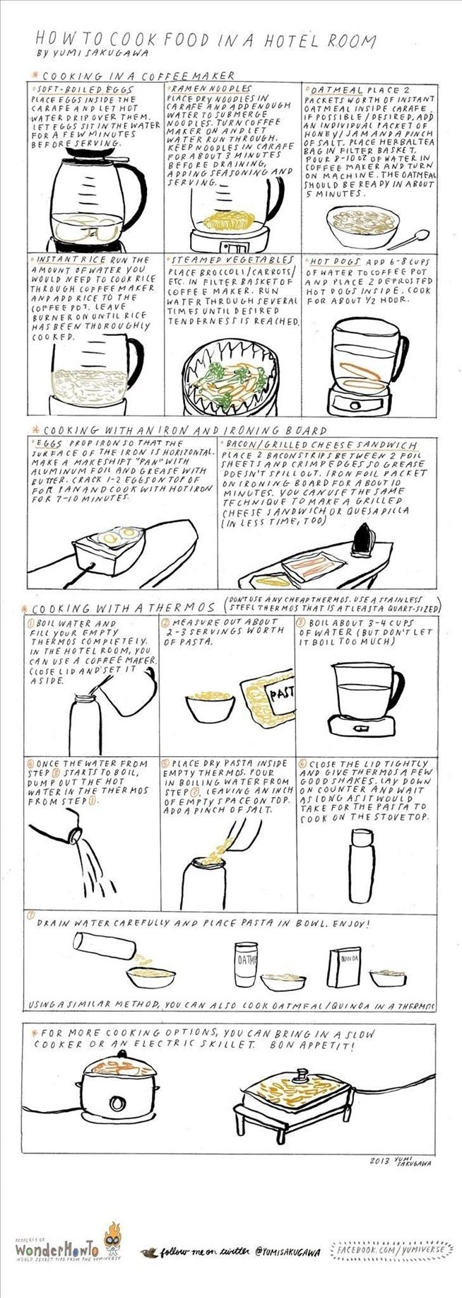 10 Easy Recipe Hacks for Cooking Food in Your Hotel Room « The Secret Yumiverse