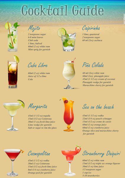 #Printable #CocktailGuide