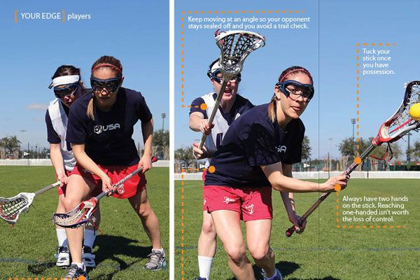 Your Edge: USA's Bullard on GBs Under Pressure - US Lacrosse
