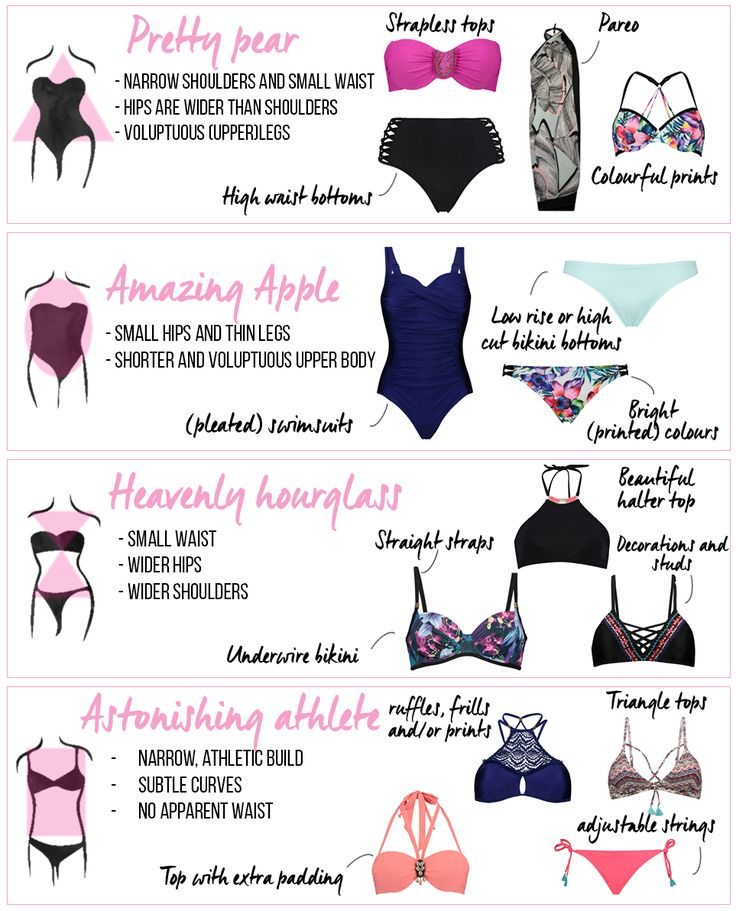 Find your perfect Hunkemöller bikini with this swimwear style guide! #swimwear #ss2017 #hunkemöller #bikini #beach #outfit #fashion #ootd #summer #sun #vibes #musthave #sneakpeak