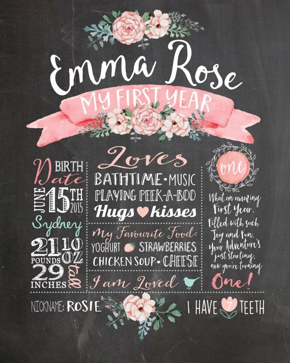 first birthday chalkboard poster milestone board poster baby girls first birthday party sign. Black Bedroom Furniture Sets. Home Design Ideas