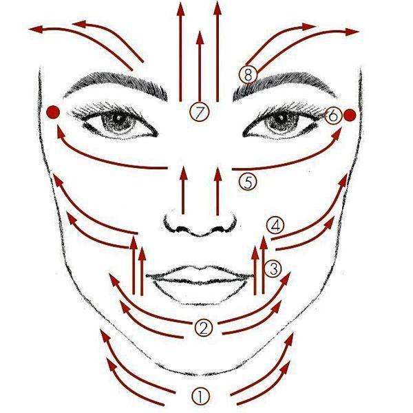 Shiffa Jade Facial Massage Rollers                                                                                                                                                                                 More