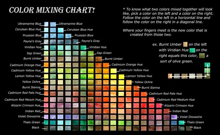 Acrylic Paint Color Mixing Chart Colours Search