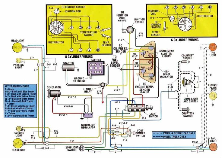 The Following Electrical Schematics Is The Electrical Wiring Diagram Of The Ford F100 Tr Diagrama De Circuito Diagrama De Circuito Electrico Circuito Electrico