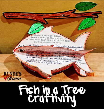Craftivity to accompany the reading of Fish in a Tree by Lynda Hunt.  Perfect summative task for the book (and so much better than a test).