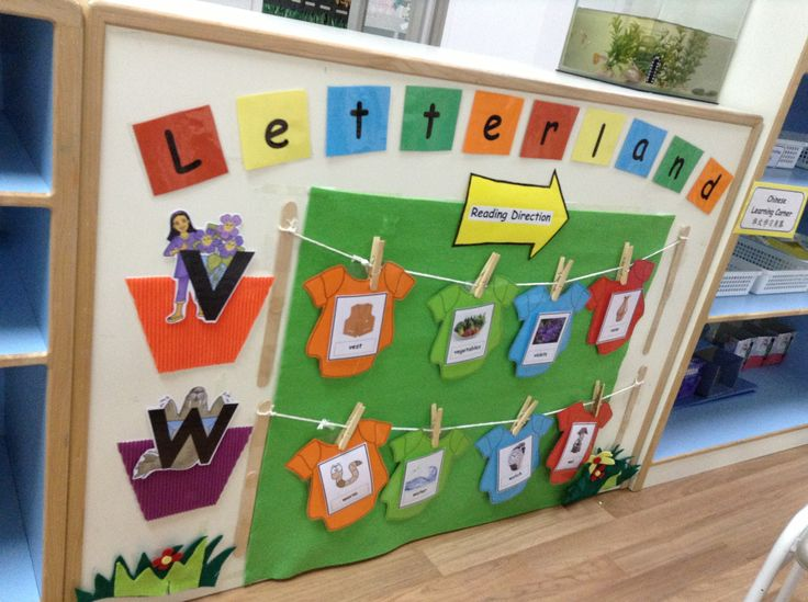 Classroom Review Ideas ~ Letter land board display boards pinterest pocket