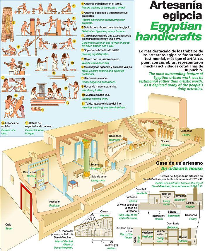 artesanía egipcia