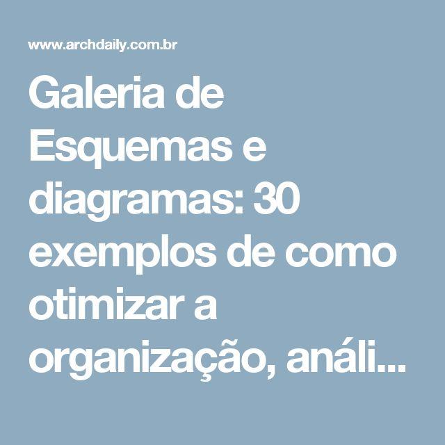 Galeria de Esquemas e diagramas: 30 exemplos de como otimizar a organização, análise e comunicação do projeto - 28