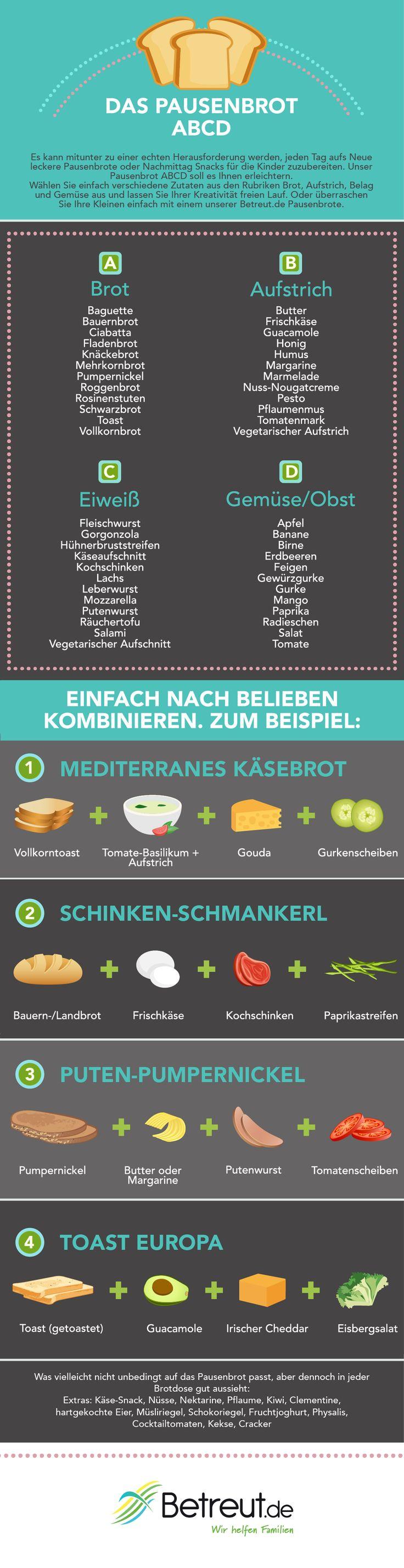 Ihr kennt es sicher: Immer wieder neue Ideen für das Pausenbrot des kleinen Gourmets zu finden, ist nicht ganz einfach. Diese Infografik hilft euch, neue Variationen mit leckeren, gesunden Zutaten zu finden.