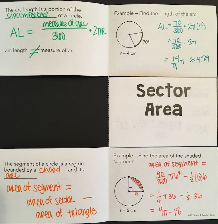 Arc Length Sector Area And Segment Area Foldable For Geometry