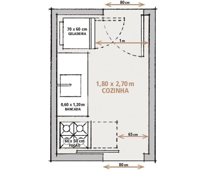 02-as-metragens-minimas-para-sala-quarto-cozinha-e-banheiro