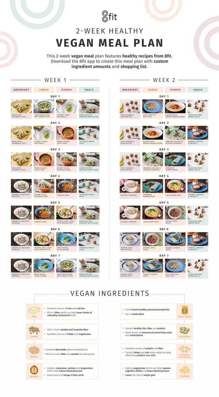 Pin On Easy Vegan Dinner Recipes