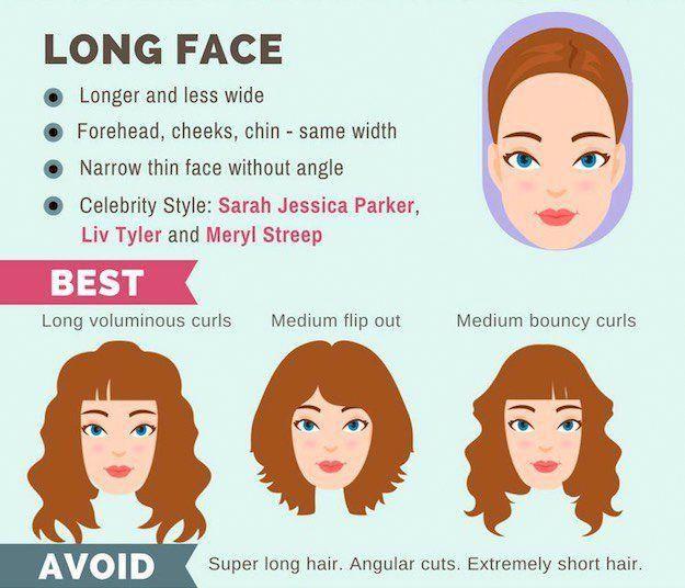 Longhairstylestips Long Face Shapes Long Face Haircuts Long