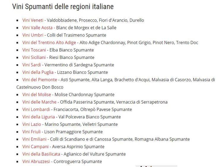 Spumante in Italia