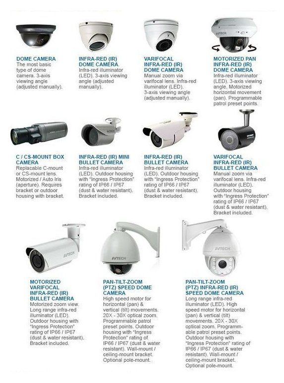 Pin By Fairfax Roth On Home Sec Wireless Home Security Wireless Home Security Systems Security Cameras For Home