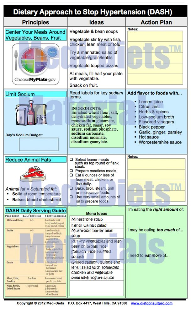 Dash Eating Plan Chart | Dietary Approach to Stop ...